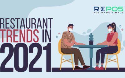 Restaurant Trends in 2021